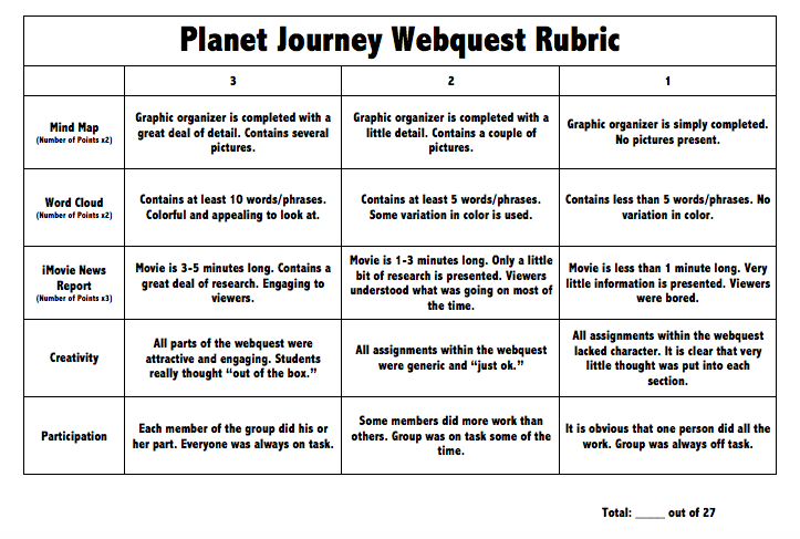 planets project rubric - photo #5
